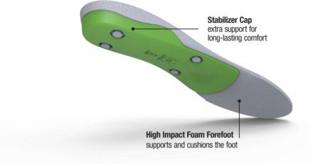 Superfeet Superfeet Trim-To-Fit Green (Overige kleuren)