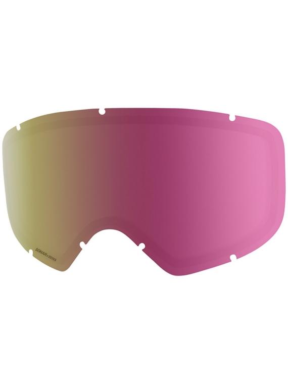 Anon Deringer Sonar Lens Sonar Pink roze