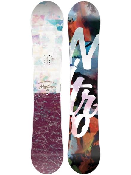Nitro Mystique 149 2020 patroon