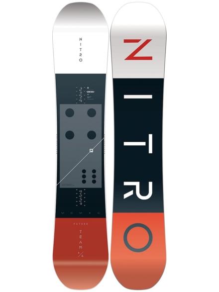 Nitro Future Team 146 2020 patroon