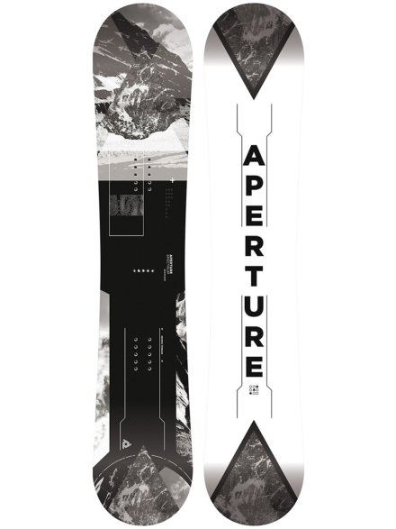 Aperture Spectrum 163W 2020 patroon